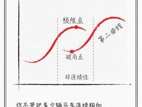 如何提高引流时的转化率?从3%到30%的转化率我只做了这几件事