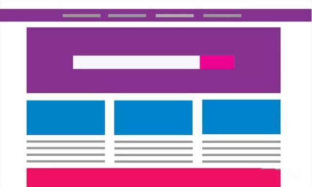 网页内容主题与关键字契合:获得SEO流量的先决条件之一