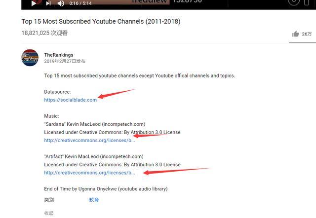 国外网赚:不拍视频不露脸,在youtube上轻松赚钱