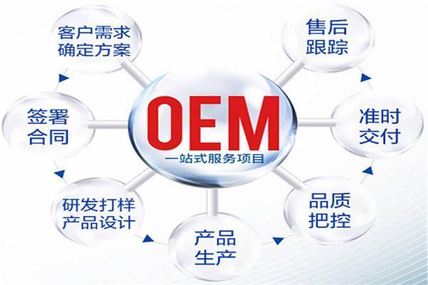 揭秘互联网OEM牌生产暴利项目,借用别人的产品,实现年赚百万