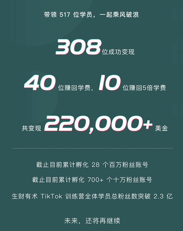 TK增长会·TikTok第五期训练营结营,带你玩赚TikTok,40天变现22万美金 内部课程 第2张