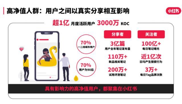 小红书带货赚钱项目,一单60万!种草图文+视频