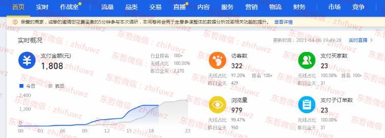 东哲淘宝物理课程:3天出单,运营网店一个多月,每天盈利300元左右
