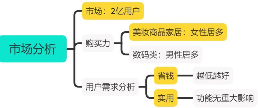千梦网创108计第65计:闲鱼免费送项目2.0(附复盘爆款技巧)  第2张