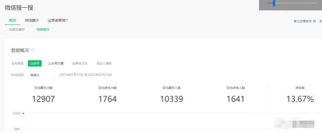 被动日收益1200+,公众号霸屏截流项目的实战级赚钱攻略!